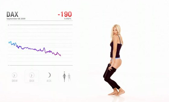 Puma-Index